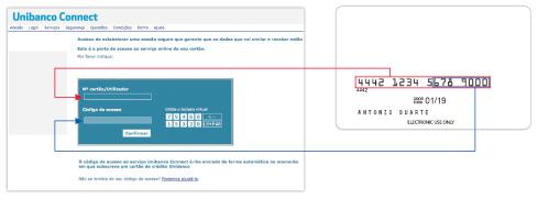 Ticketb  Restaurante - Login